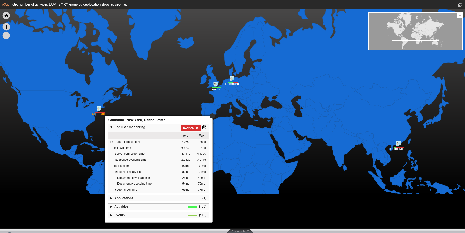 Track end-user activity across the world.